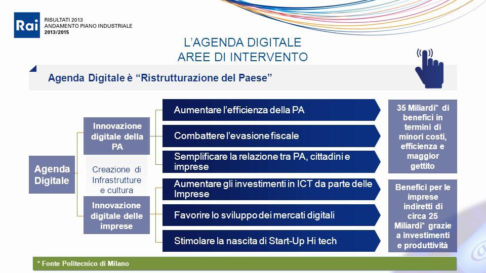 * Fonte Politecnico di Milano Creazione di Infrastrutture e cultura Aumentare l'efficienza della PA Combattere l'evasione fiscale Semplificare la rela