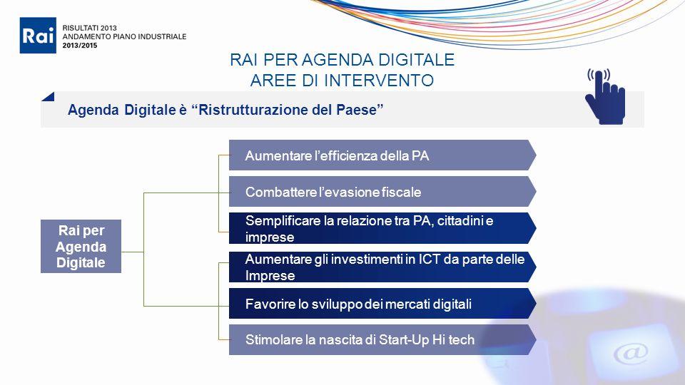 """RAI PER AGENDA DIGITALE AREE DI INTERVENTO Agenda Digitale è """"Ristrutturazione del Paese"""" Aumentare l'efficienza della PA Combattere l'evasione fiscal"""