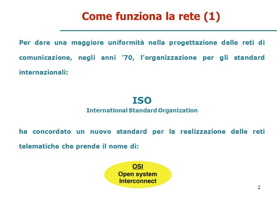 2 Come funziona la rete (1) Per dare una maggiore uniformità nella progettazione delle reti di comunicazione, negli anni '70, l'organizzazione per gli