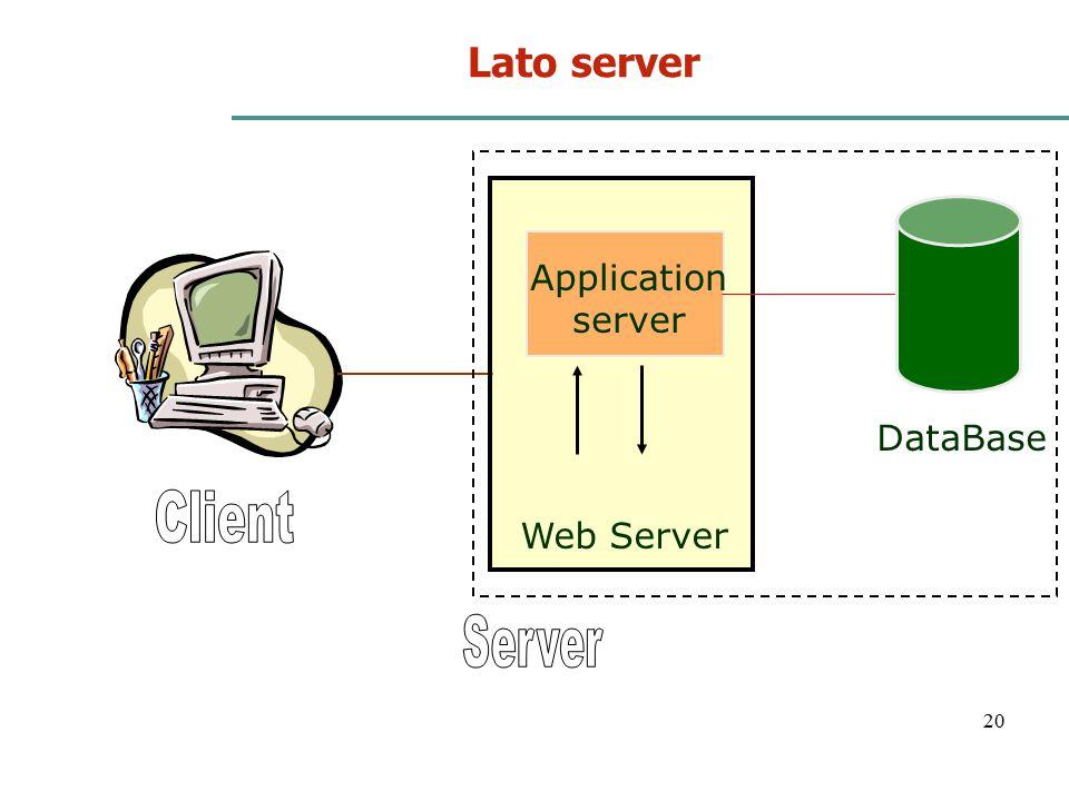 20 Lato server Web Server Application server DataBase