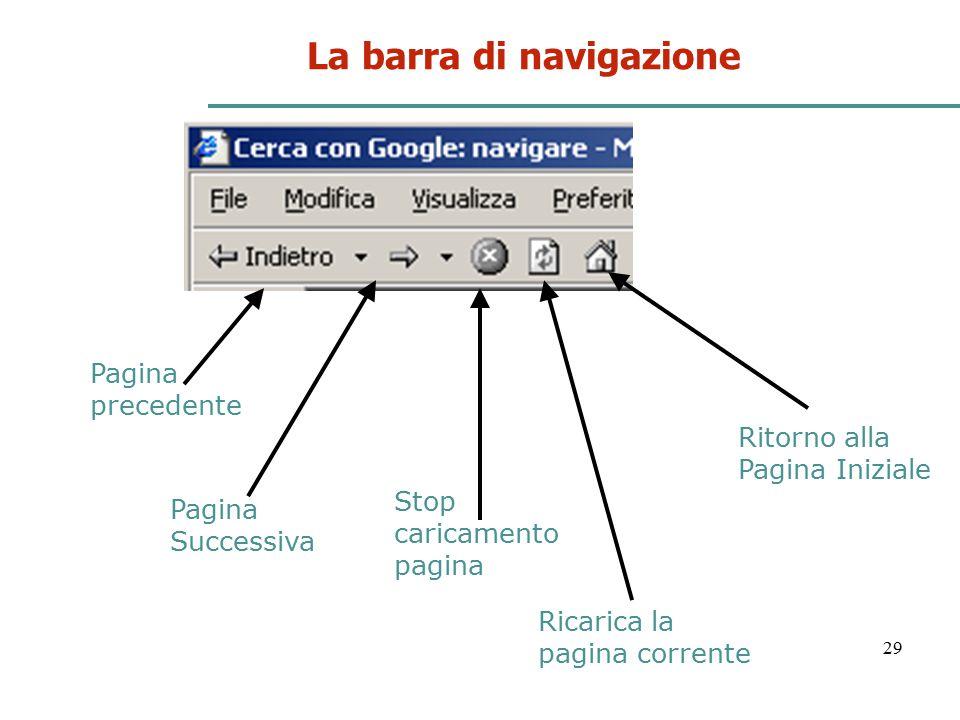 29 La barra di navigazione Pagina precedente Pagina Successiva Stop caricamento pagina Ricarica la pagina corrente Ritorno alla Pagina Iniziale