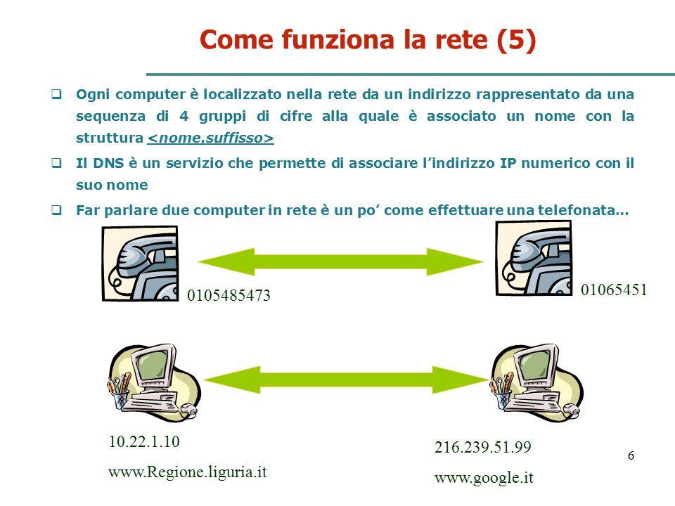 6 Come funziona la rete (5)  Ogni computer è localizzato nella rete da un indirizzo rappresentato da una sequenza di 4 gruppi di cifre alla quale è a