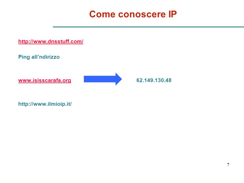 Come conoscere IP http://www.dnsstuff.com/ Ping all'ndirizzo www.isisscarafa.orgwww.isisscarafa.org 62.149.130.48 http://www.ilmioip.it/ 7