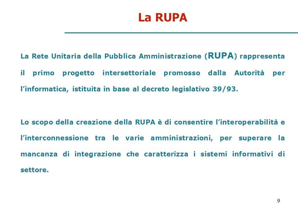 9 La RUPA La Rete Unitaria della Pubblica Amministrazione ( RUPA ) rappresenta il primo progetto intersettoriale promosso dalla Autorità per l'informa