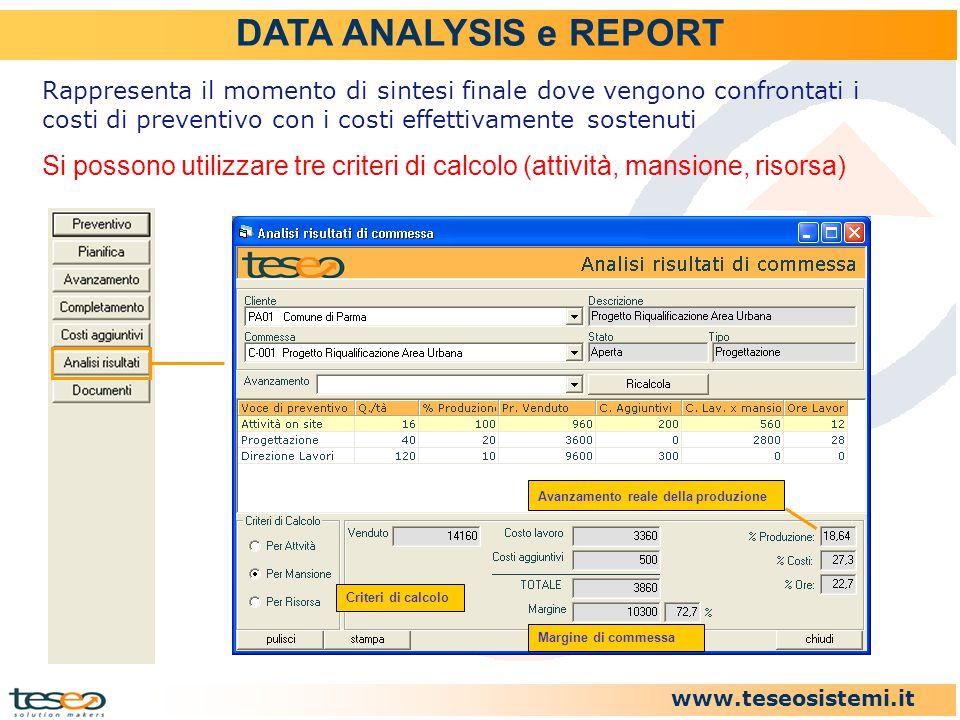 www.teseosistemi.it DATA ANALYSIS e REPORT Criteri di calcolo Avanzamento reale della produzione Margine di commessa Rappresenta il momento di sintesi