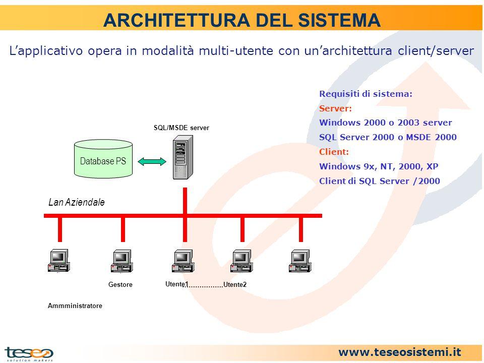 www.teseosistemi.it ARCHITETTURA DEL SISTEMA L'applicativo opera in modalità multi-utente con un'architettura client/server Database PS SQL/MSDE serve