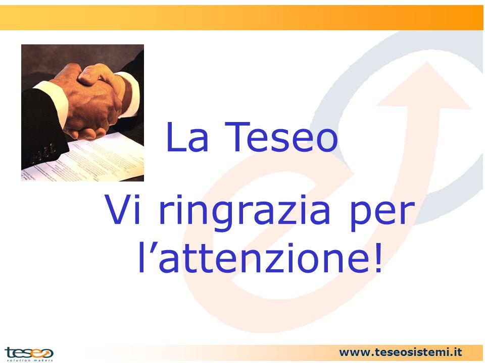 www.teseosistemi.it La Teseo Vi ringrazia per l'attenzione!