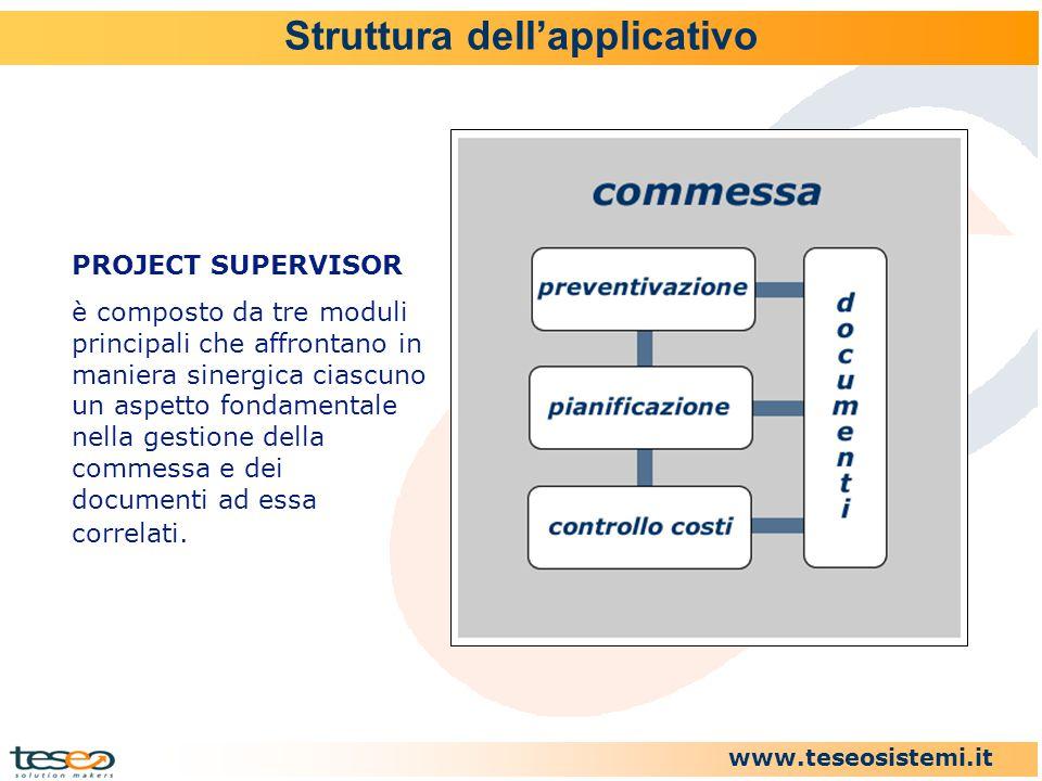 www.teseosistemi.it Struttura dell'applicativo PROJECT SUPERVISOR è composto da tre moduli principali che affrontano in maniera sinergica ciascuno un