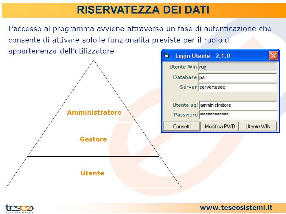 www.teseosistemi.it RISERVATEZZA DEI DATI L'accesso al programma avviene attraverso un fase di autenticazione che consente di attivare solo le funzion