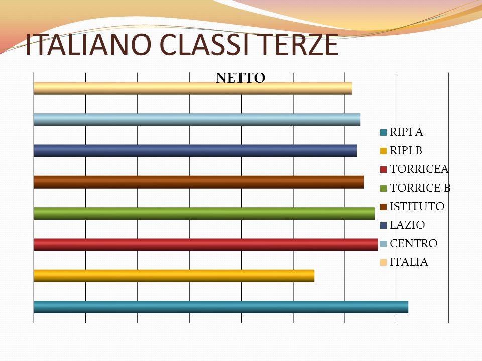 ITALIANO CLASSI TERZE
