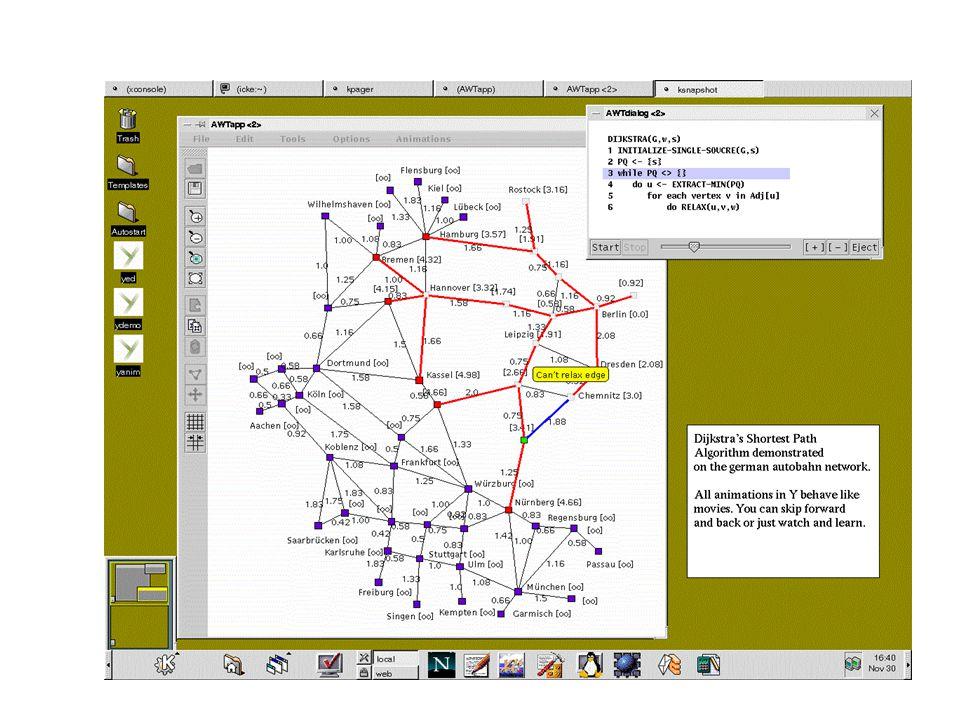 Master Bioinformatica 2002: Grafi
