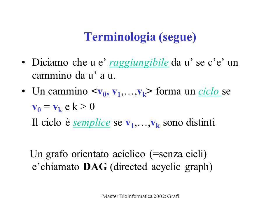Master Bioinformatica 2002: Grafi Terminologia (segue) Diciamo che u e' raggiungibile da u' se c'e' un cammino da u' a u. Un cammino forma un ciclo se
