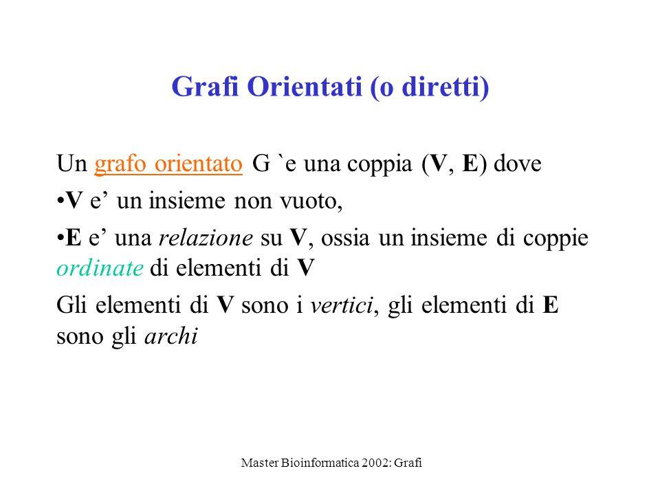 Master Bioinformatica 2002: Grafi Grafi Orientati (o diretti) Un grafo orientato G `e una coppia (V, E) dove V e' un insieme non vuoto, E e' una relaz