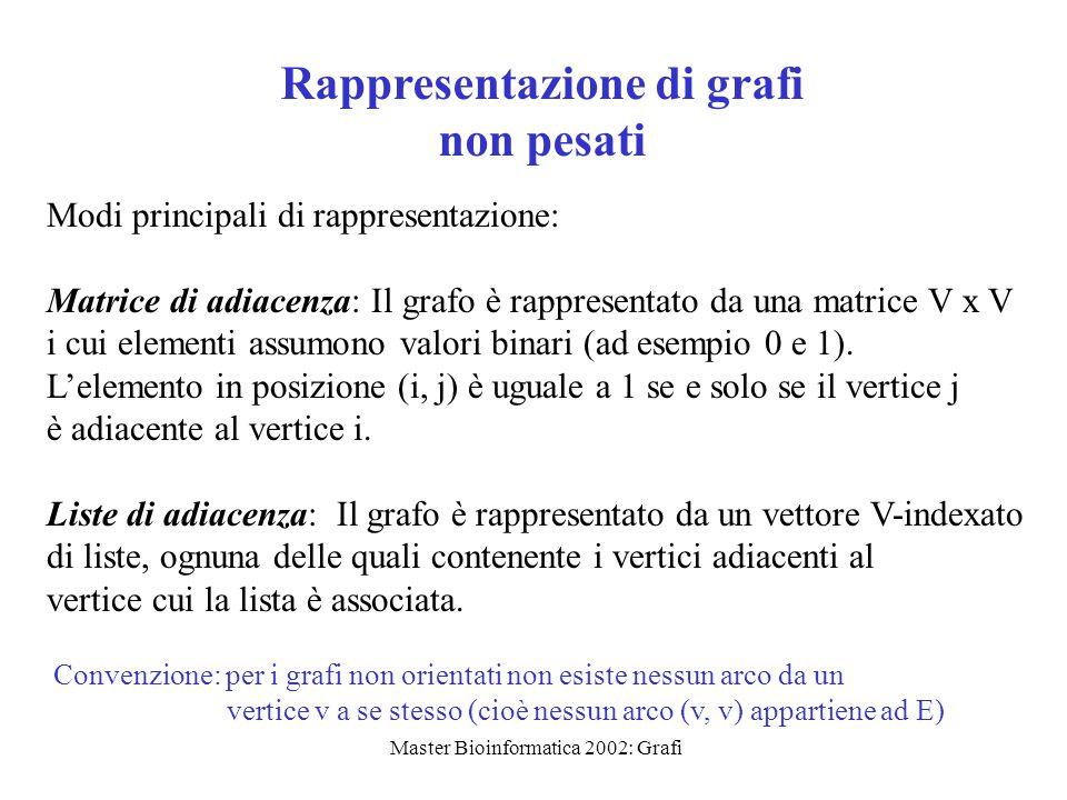 Master Bioinformatica 2002: Grafi Rappresentazione di grafi non pesati Modi principali di rappresentazione: Matrice di adiacenza: Il grafo è rappresen