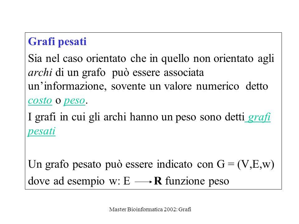 Master Bioinformatica 2002: Grafi Grafi pesati Sia nel caso orientato che in quello non orientato agli archi di un grafo può essere associata un'infor