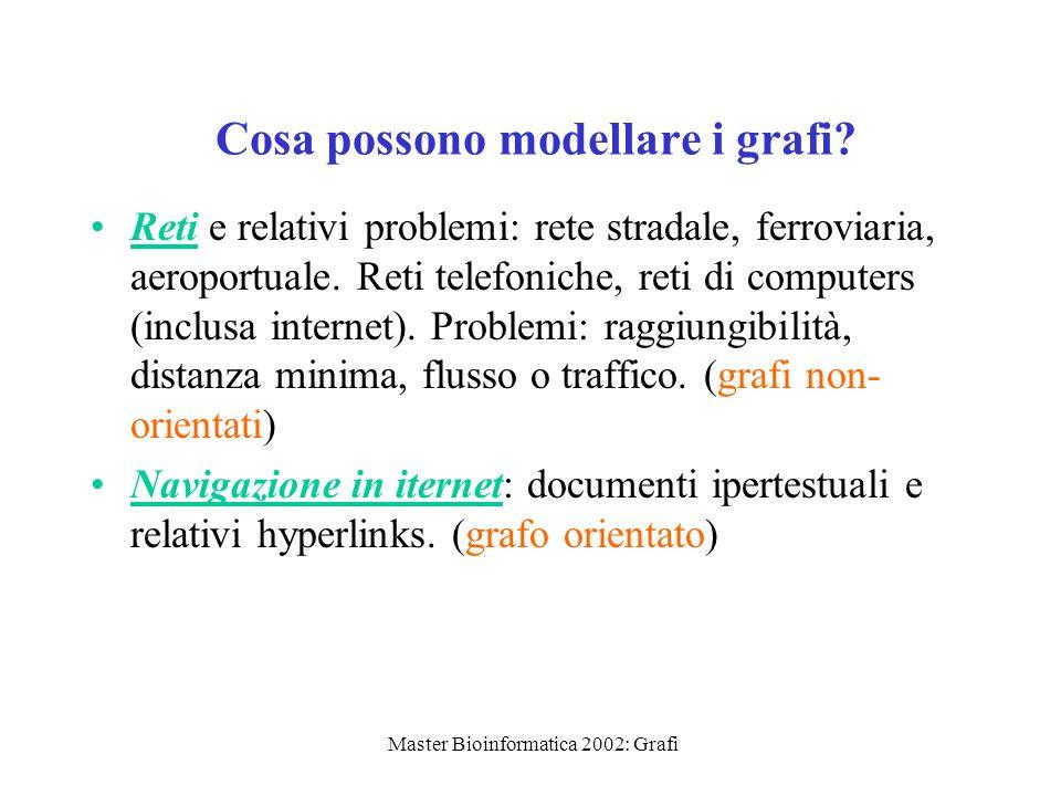 Master Bioinformatica 2002: Grafi Cosa possono modellare i grafi? Reti e relativi problemi: rete stradale, ferroviaria, aeroportuale. Reti telefoniche