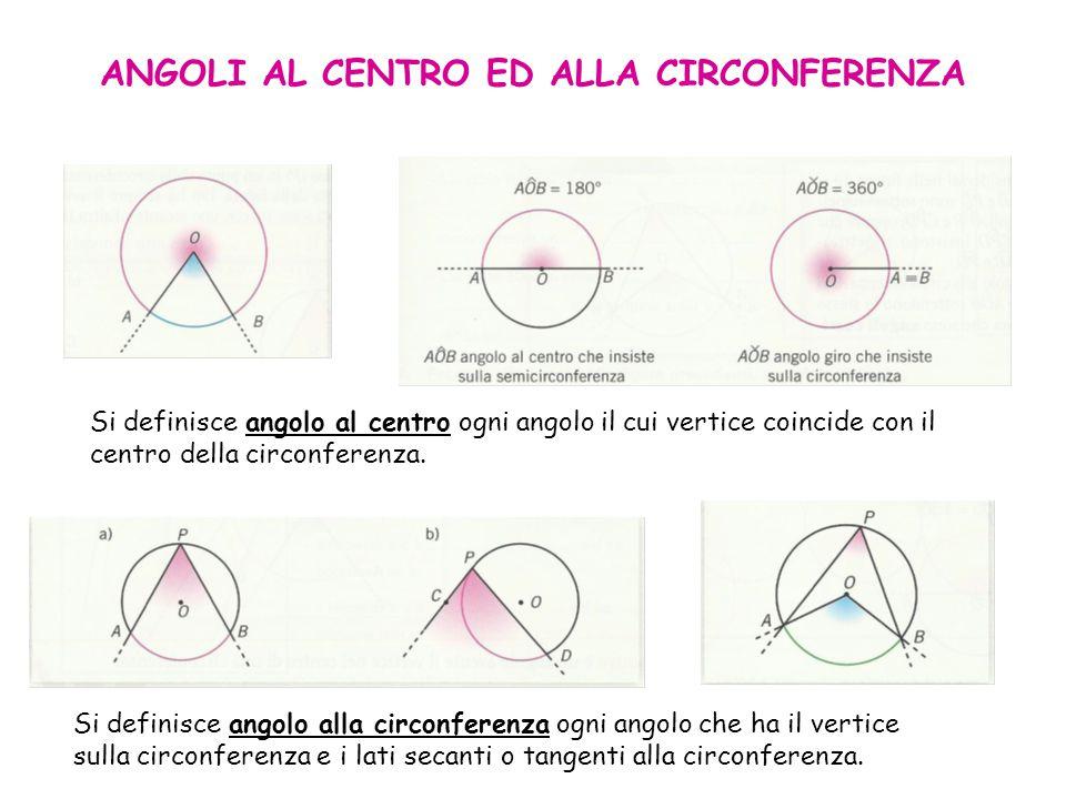 ANGOLI AL CENTRO ED ALLA CIRCONFERENZA Si definisce angolo al centro ogni angolo il cui vertice coincide con il centro della circonferenza. Si definis