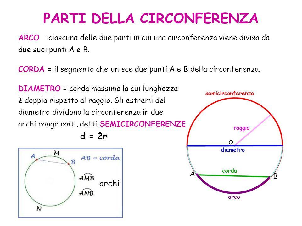 PARTI DELLA CIRCONFERENZA ARCO = ciascuna delle due parti in cui una circonferenza viene divisa da due suoi punti A e B. CORDA = il segmento che unisc