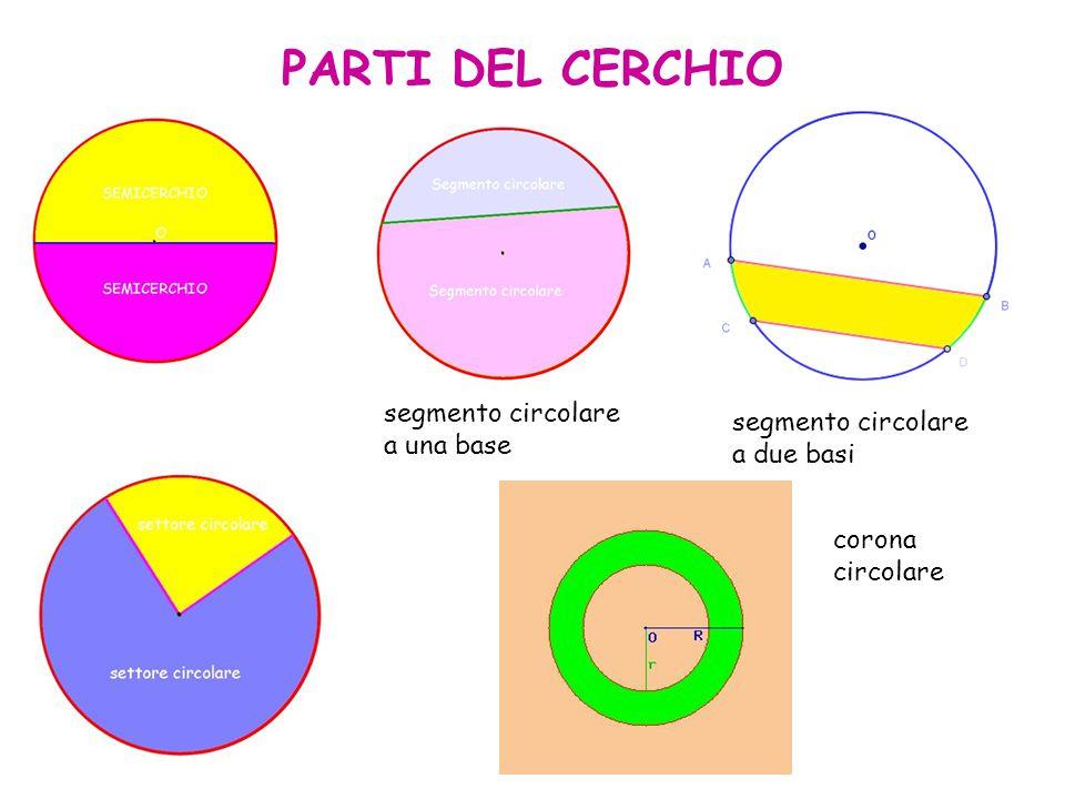 PARTI DEL CERCHIO segmento circolare a una base segmento circolare a due basi corona circolare