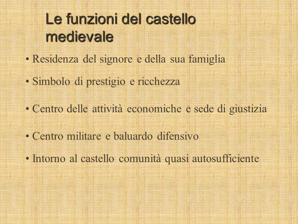 Come nasce il castello Con il feudalesimo nasce l' esigenza dei signori di residenze fortificate Castello come semplice torre circondata da una palizz