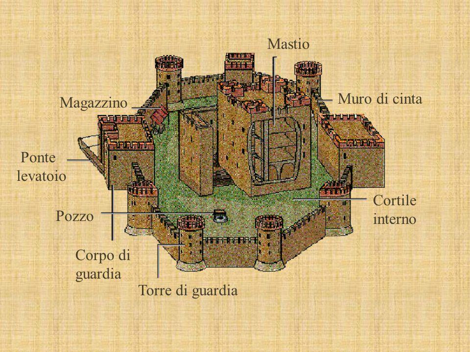 Fenis: visita al castello Appena entrati si passa sotto ala torre più antica, quindi si fa un mezzo giro all'interno delle mura prima di raggiungere il corpo centrale, che comprende abitazioni del signore e dei servi e cappella.