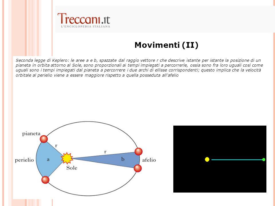 Seconda legge di Keplero: le aree a e b, spazzate dal raggio vettore r che descrive istante per istante la posizione di un pianeta in orbita attorno al Sole, sono proporzionali ai tempi impiegati a percorrerle, ossia sono fra loro uguali così come uguali sono i tempi impiegati dal pianeta a percorrere i due archi di ellisse corrispondenti; questo implica che la velocità orbitale al perielio viene a essere maggiore rispetto a quella posseduta all afelio Movimenti (II)