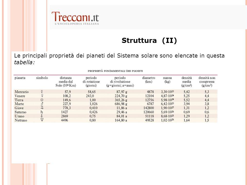 Le principali proprietà dei pianeti del Sistema solare sono elencate in questa tabella: Struttura (II)