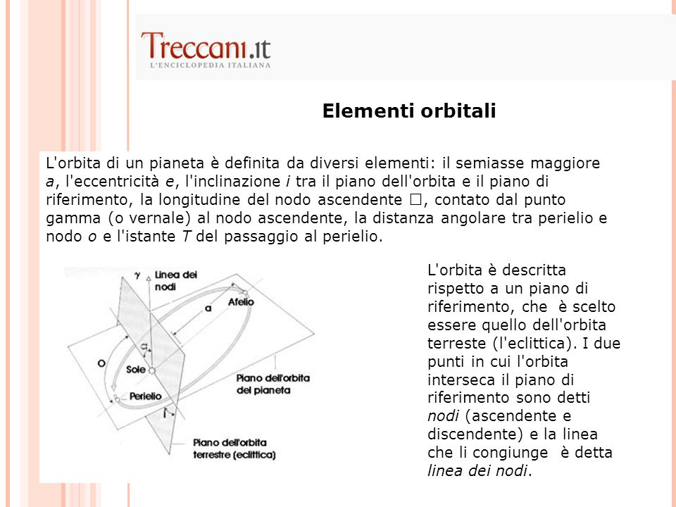 L orbita di un pianeta è definita da diversi elementi: il semiasse maggiore a, l eccentricità e, l inclinazione i tra il piano dell orbita e il piano di riferimento, la longitudine del nodo ascendente , contato dal punto gamma (o vernale) al nodo ascendente, la distanza angolare tra perielio e nodo o e l istante T del passaggio al perielio.