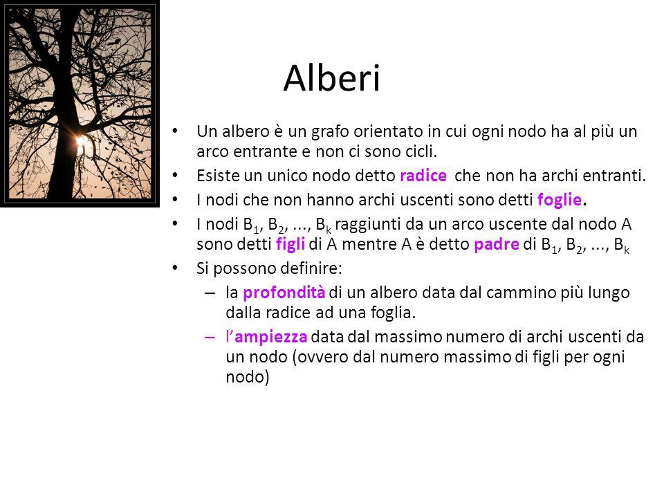 Alberi Un albero è un grafo orientato in cui ogni nodo ha al più un arco entrante e non ci sono cicli. Esiste un unico nodo detto radice che non ha ar