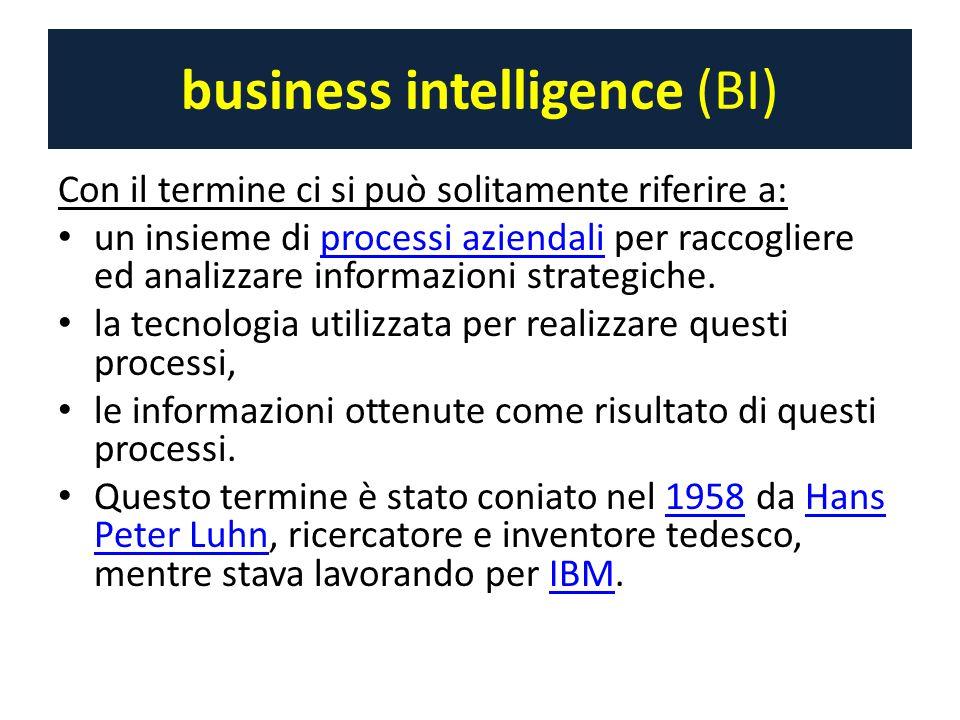 business intelligence (BI) Con il termine ci si può solitamente riferire a: un insieme di processi aziendali per raccogliere ed analizzare informazioni strategiche.processi aziendali la tecnologia utilizzata per realizzare questi processi, le informazioni ottenute come risultato di questi processi.