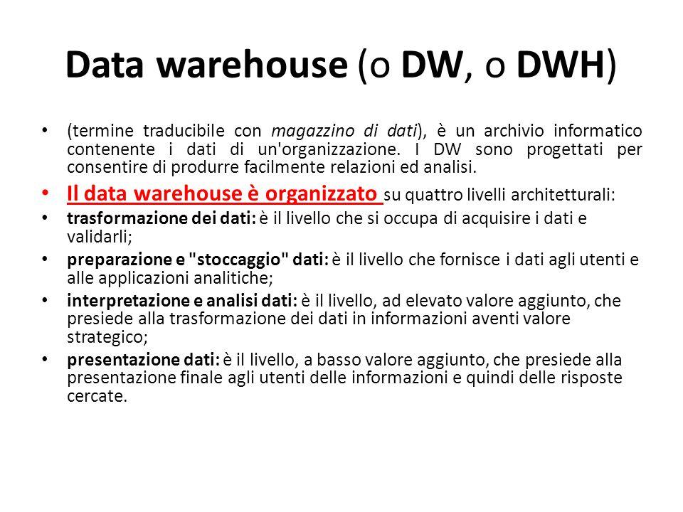 Data warehouse (o DW, o DWH) (termine traducibile con magazzino di dati), è un archivio informatico contenente i dati di un'organizzazione. I DW sono