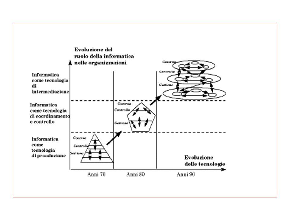 L'utilizzo del diagramma ad albero può ricadere all'interno di due macrocategorie: 1.