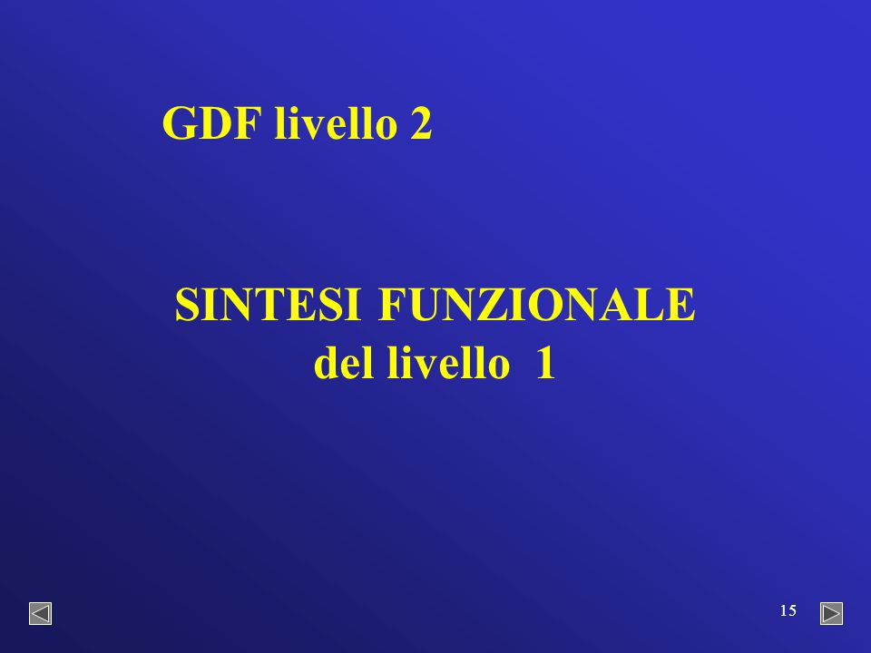 15 GDF livello 2 SINTESI FUNZIONALE del livello 1