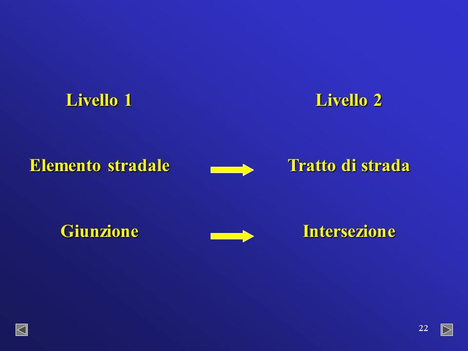 22 Livello 1 Elemento stradale Giunzione Livello 2 Tratto di strada Intersezione