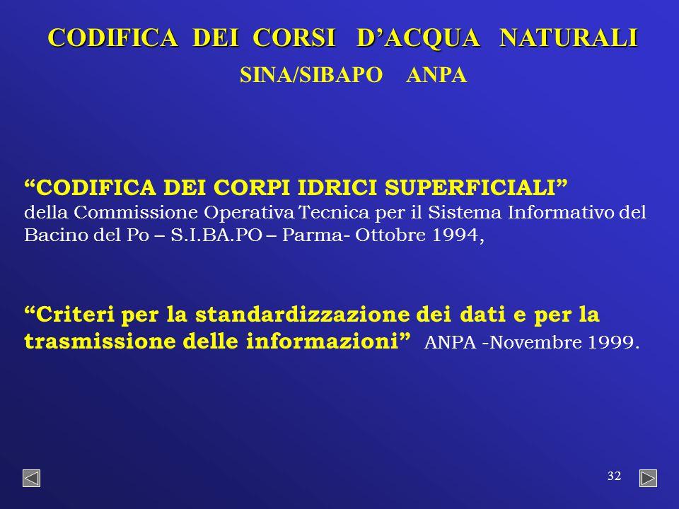 32 CODIFICA DEI CORSI D'ACQUA NATURALI SINA/SIBAPO ANPA CODIFICA DEI CORPI IDRICI SUPERFICIALI della Commissione Operativa Tecnica per il Sistema Informativo del Bacino del Po – S.I.BA.PO – Parma- Ottobre 1994, Criteri per la standardizzazione dei dati e per la trasmissione delle informazioni ANPA -Novembre 1999.