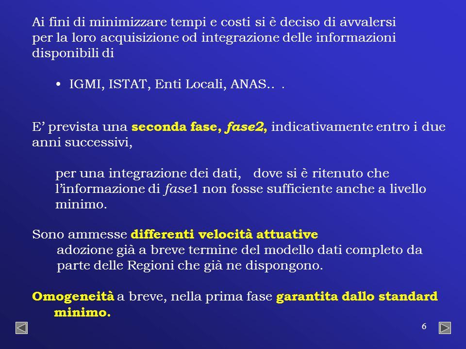 6 Ai fini di minimizzare tempi e costi si è deciso di avvalersi per la loro acquisizione od integrazione delle informazioni disponibili di IGMI, ISTAT, Enti Locali, ANAS...