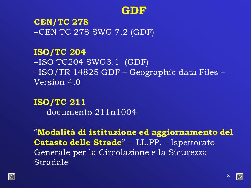 8 GDF CEN/TC 278  CEN TC 278 SWG 7.2 (GDF) ISO/TC 204  ISO TC204 SWG3.1 (GDF)  ISO/TR 14825 GDF – Geographic data Files – Version 4.0 ISO/TC 211 documento 211n1004 Modalità di istituzione ed aggiornamento del Catasto delle Strade - LL.PP.