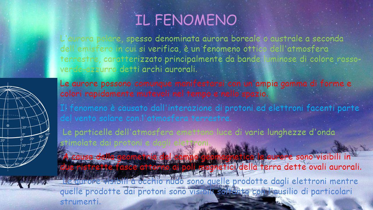 IL FENOMENO L'aurora polare, spesso denominata aurora boreale o australe a seconda dell'emisfero in cui si verifica, è un fenomeno ottico dell'atmosfe
