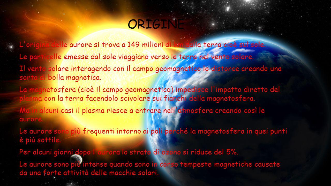 ORIGINE L'origine delle aurore si trova a 149 milioni di km dalla terra cioè sul sole. Le particelle emesse dal sole viaggiano verso la terra nel vent
