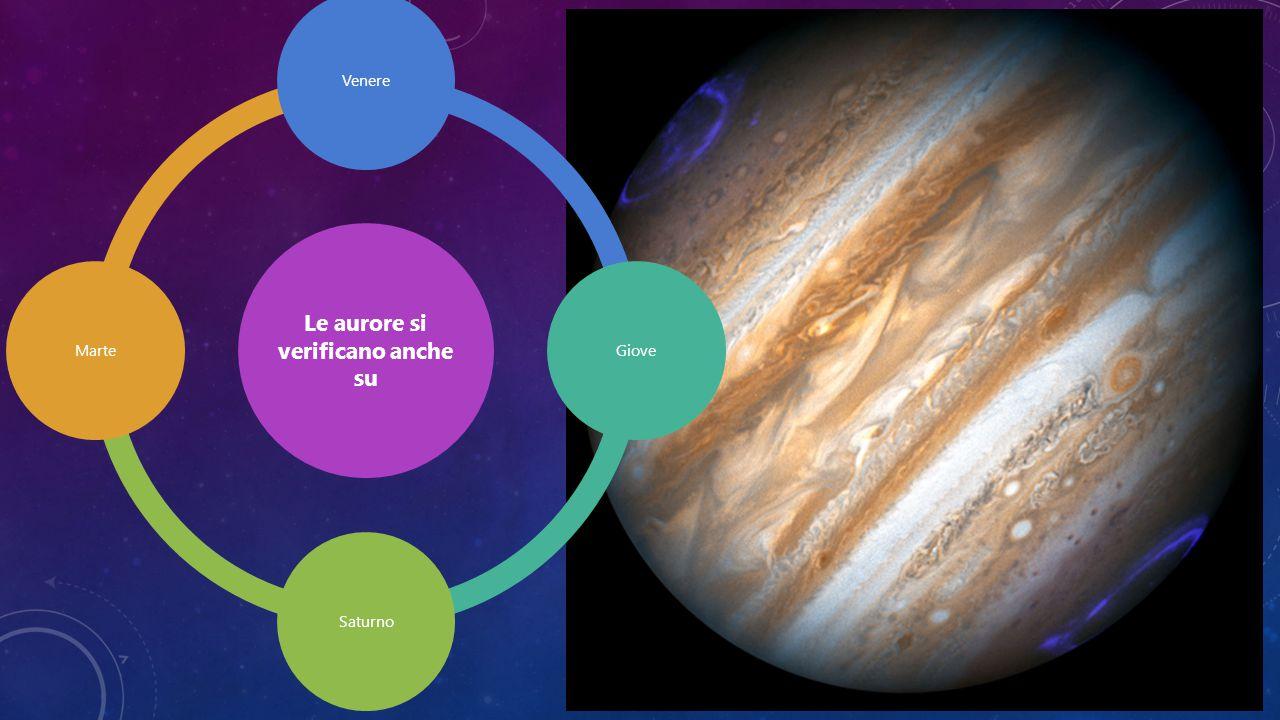 Le aurore si verificano anche su VenereGioveSaturnoMarte