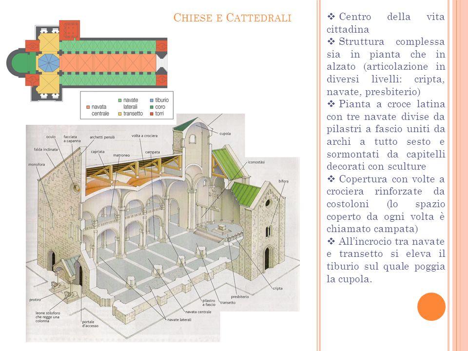  Centro della vita cittadina  Struttura complessa sia in pianta che in alzato (articolazione in diversi livelli: cripta, navate, presbiterio)  Pian
