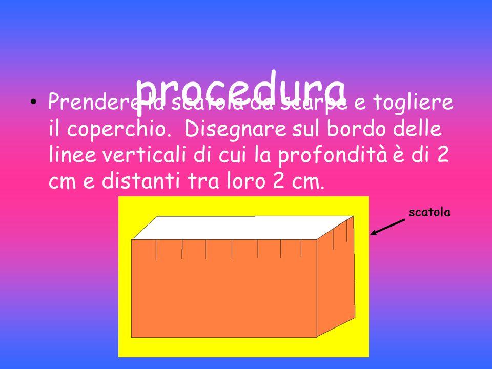 procedura Prendere la scatola da scarpe e togliere il coperchio. Disegnare sul bordo delle linee verticali di cui la profondità è di 2 cm e distanti t
