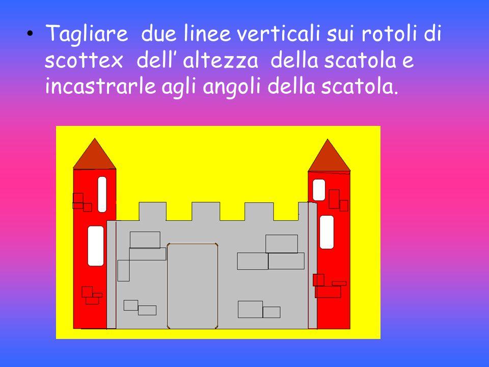 Tagliare due linee verticali sui rotoli di scottex dell' altezza della scatola e incastrarle agli angoli della scatola.