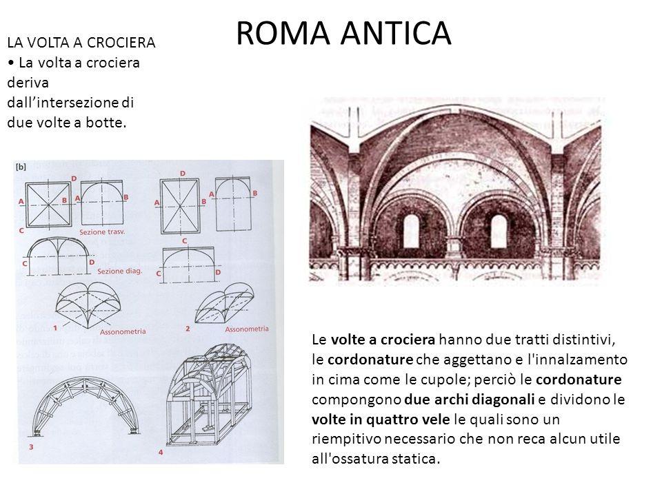ROMA ANTICA LA VOLTA A CROCIERA La volta a crociera deriva dall'intersezione di due volte a botte. Le volte a crociera hanno due tratti distintivi, le