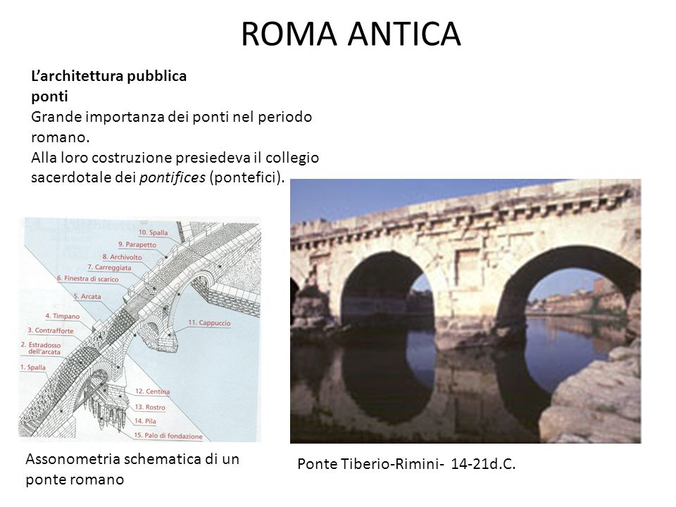 ROMA ANTICA L'architettura pubblica ponti Grande importanza dei ponti nel periodo romano. Alla loro costruzione presiedeva il collegio sacerdotale dei