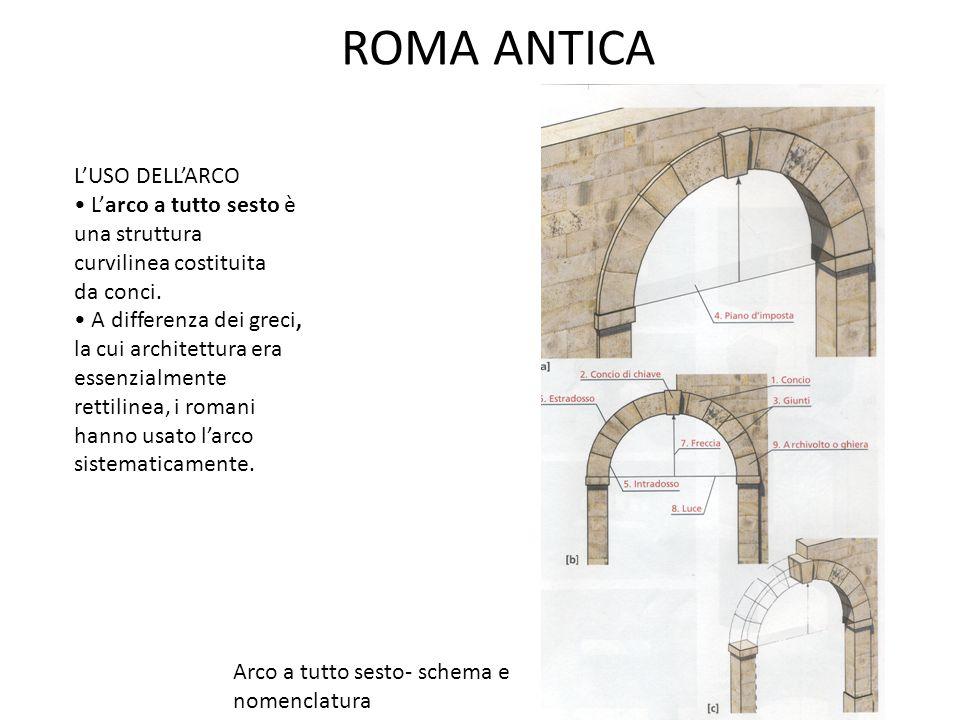 ROMA ANTICA L'USO DELL'ARCO L'arco a tutto sesto è una struttura curvilinea costituita da conci. A differenza dei greci, la cui architettura era essen