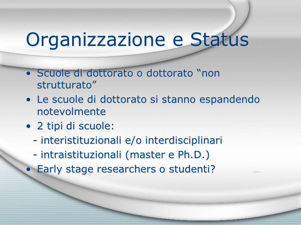 Organizzazione e Status Scuole di dottorato o dottorato non strutturato Le scuole di dottorato si stanno espandendo notevolmente 2 tipi di scuole: - interistituzionali e/o interdisciplinari - intraistituzionali (master e Ph.D.) Early stage researchers o studenti.