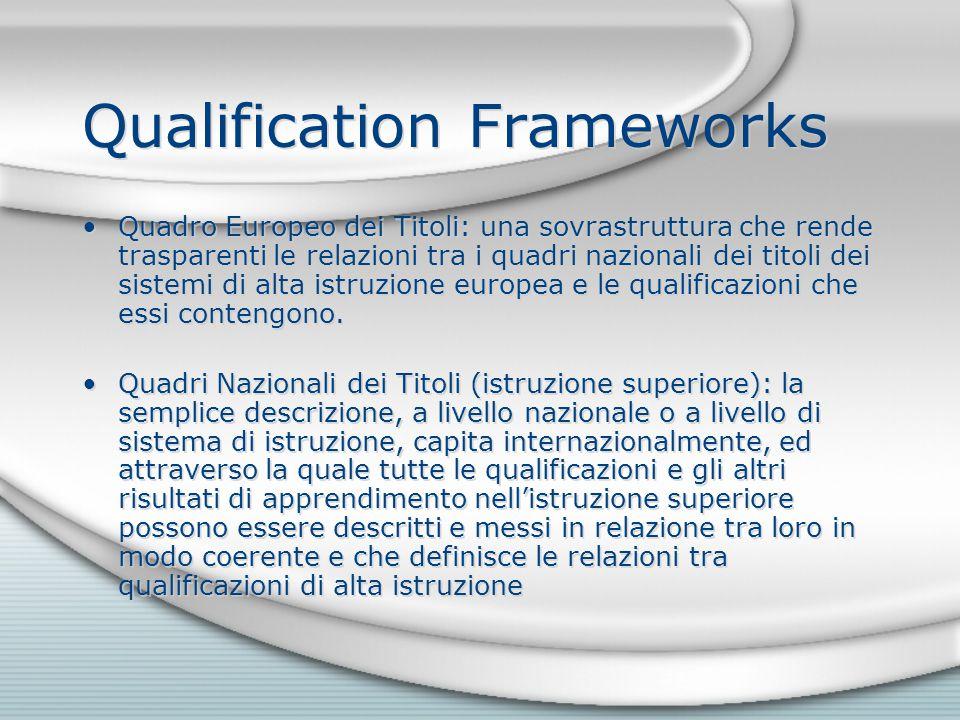 Qualification Frameworks Quadro Europeo dei Titoli: una sovrastruttura che rende trasparenti le relazioni tra i quadri nazionali dei titoli dei sistemi di alta istruzione europea e le qualificazioni che essi contengono.