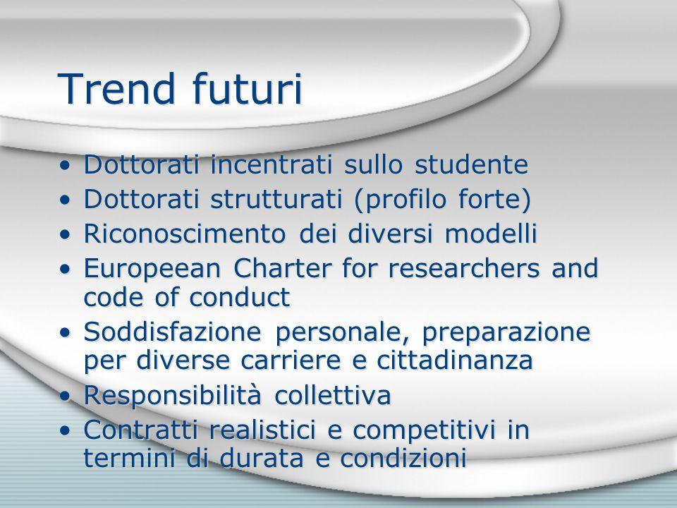 Trend futuri Dottorati incentrati sullo studente Dottorati strutturati (profilo forte) Riconoscimento dei diversi modelli Europeean Charter for resear