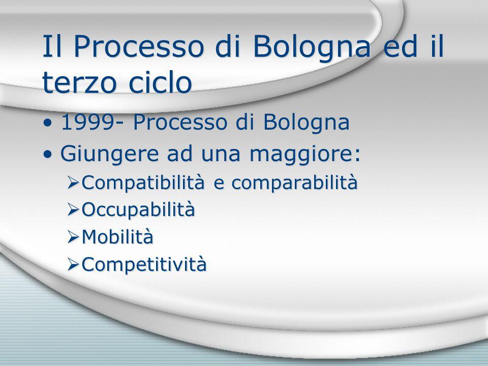 Il Processo di Bologna ed il terzo ciclo 1999- Processo di Bologna Giungere ad una maggiore:  Compatibilità e comparabilità  Occupabilità  Mobilità  Competitività 1999- Processo di Bologna Giungere ad una maggiore:  Compatibilità e comparabilità  Occupabilità  Mobilità  Competitività